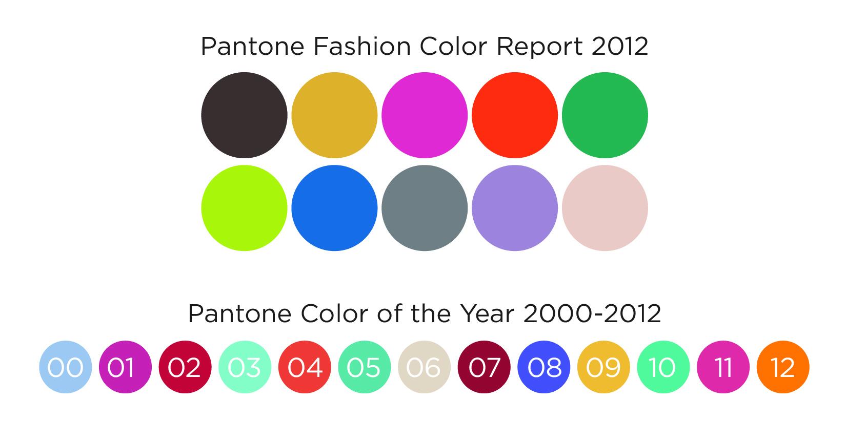Tangerine Named 2012 S Color 28 Images Beachnut 2012